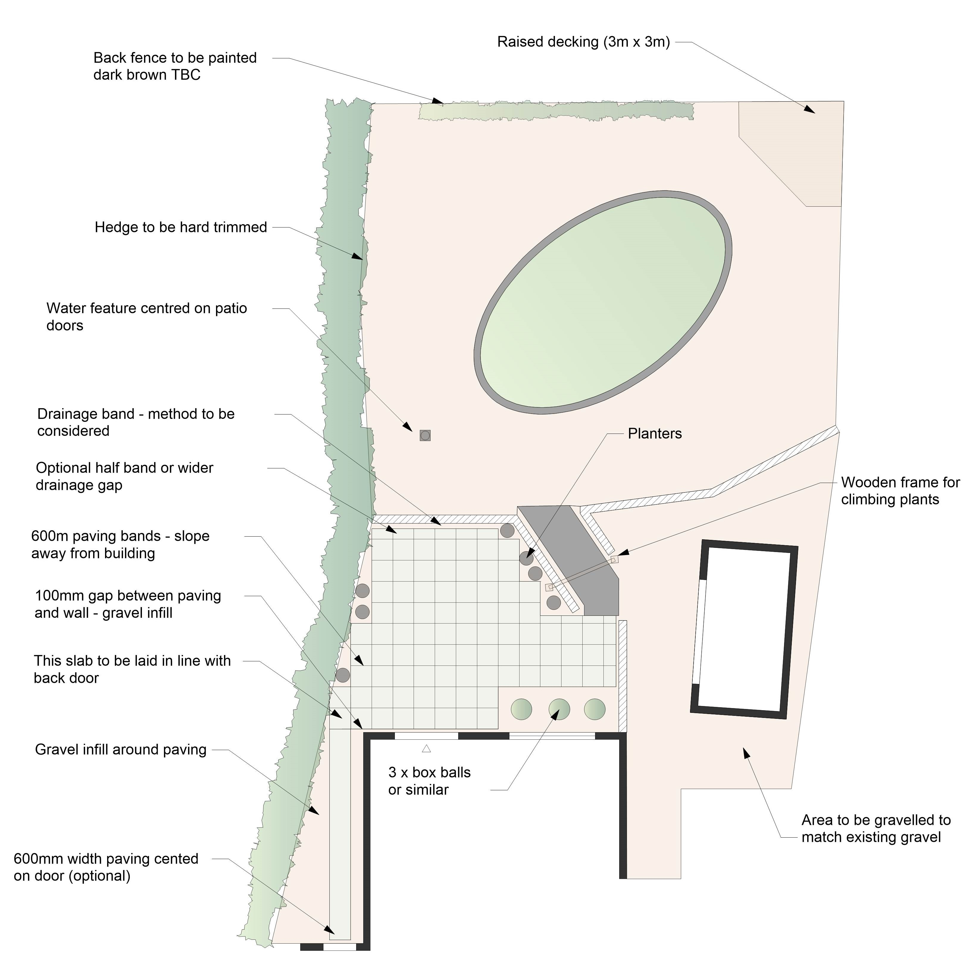 Garden design and build plan - hard landscaping