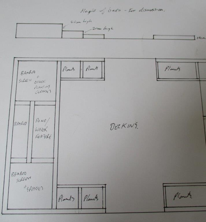 Plan view of the proposed new layout showing decking, raised beds and water feature