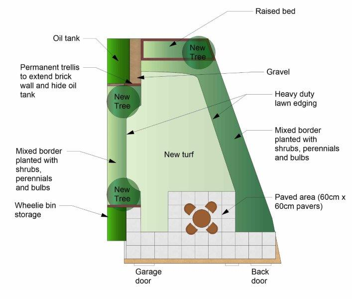 Garden design for a small garden in Hemsby, Norfolk